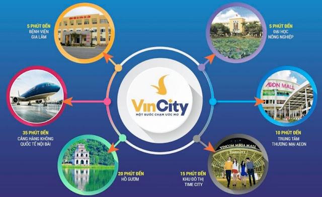 Kết nối ngoại khu của Vincity