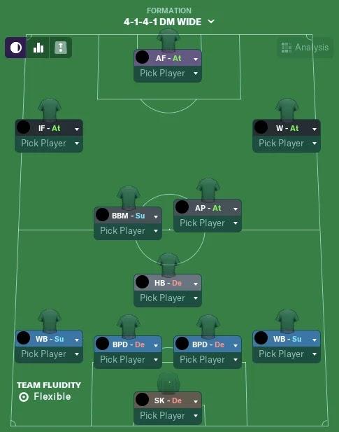 FM19 Fiorentina Tactics