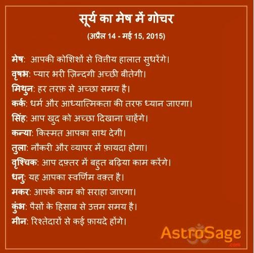 Surya ke Mesh me Gocher se badlegi aapki jindagi