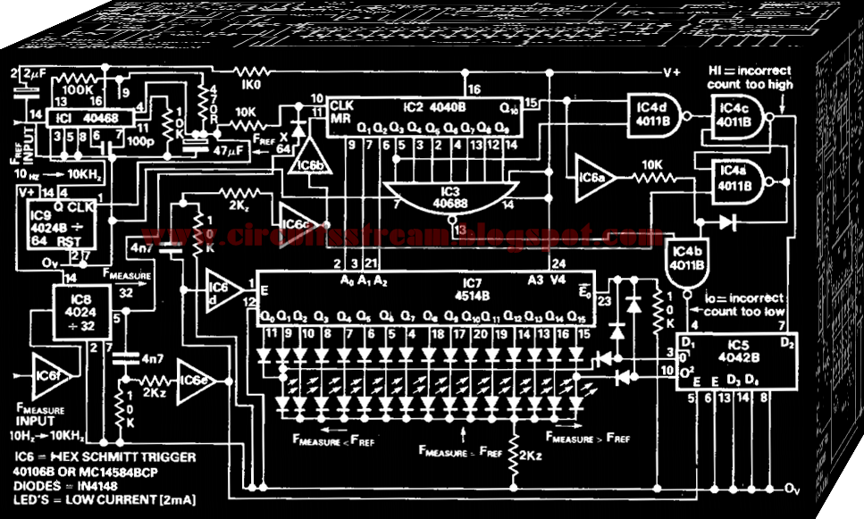 Simple Frequency Comparator II Circuit Diagram