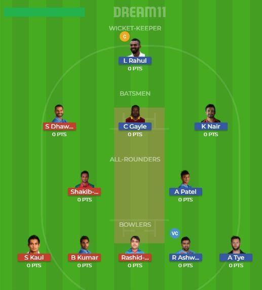 IPL 2018 KXIP vs SRH Dream 11 Match Prediction