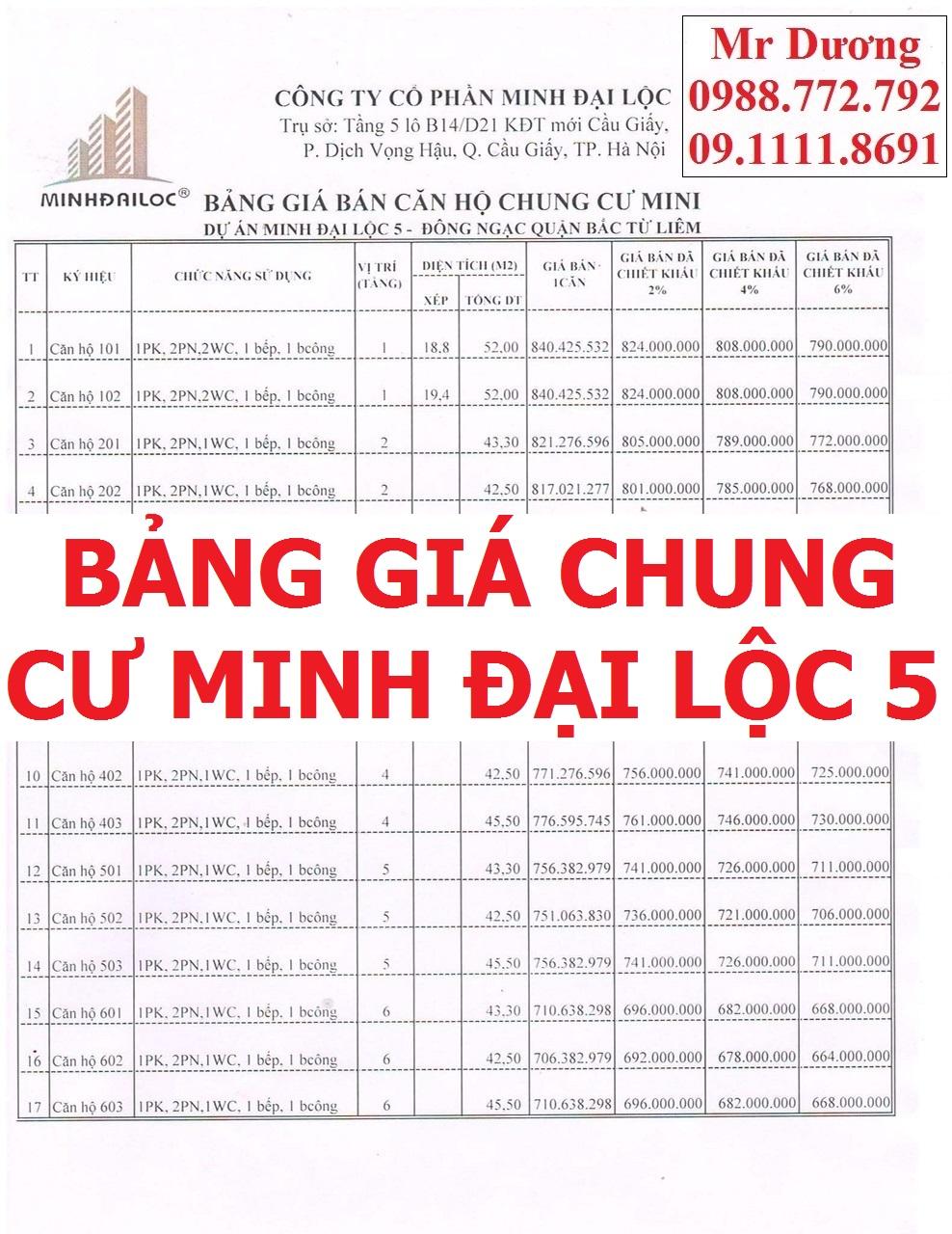 Bảng giá và tiến độ thanh toán chi tiết từng căn hộ chung cư mini Minh Đại Lộc