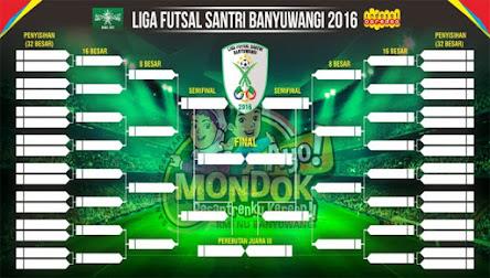 RMI Banyuwangi Gelar Liga Futsal Santri 2016