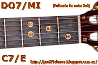 do7/mi acorde de guitarra c7/e