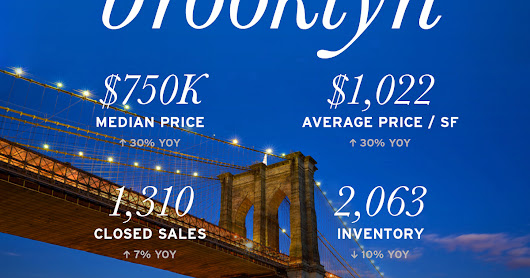 Brooklyn Market Report | First Quarter 2017