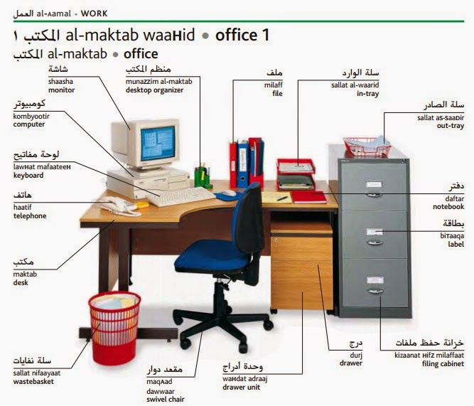 Tips menghafal dan memperbanyak hafalan kosakata bahasa arab