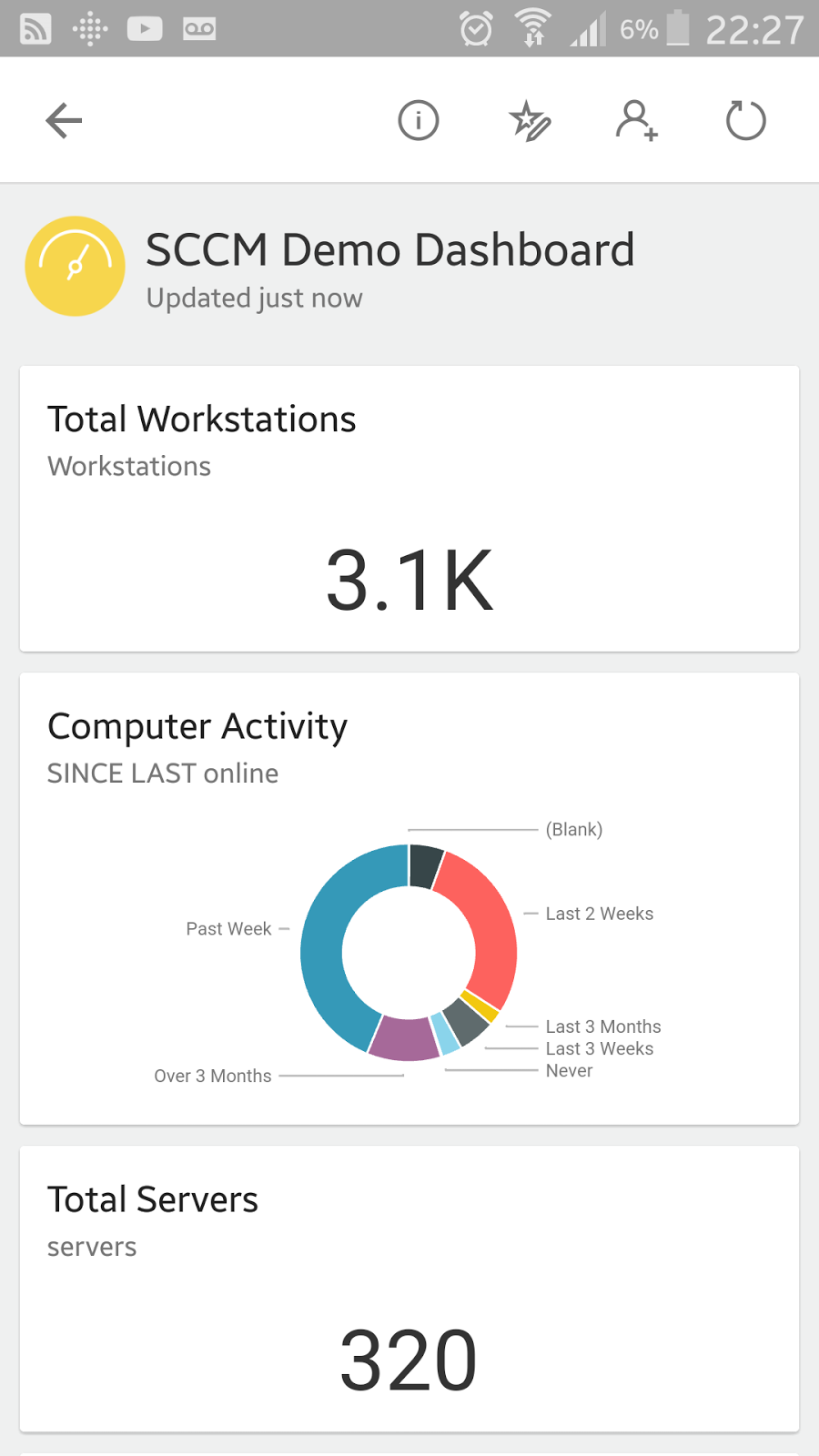 Dashboard Reporting for Power BI and SCCM Explained | PowerON - IT