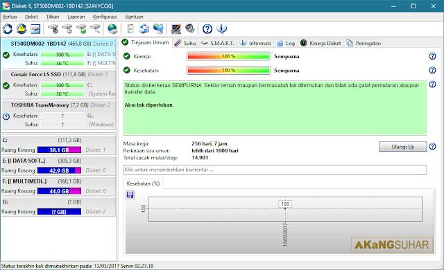 Download Hard Disk Sentinel Pro Full Crack. Hard Disk Sentinel Pro kuyhaa. Hard Disk Sentinel Pro bagas31. Hard Disk Sentinel Pro gigapurbalingga