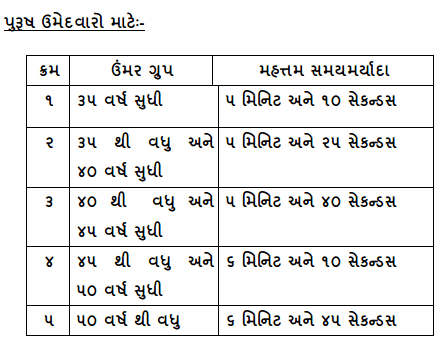 khatakiya psi (male) physical test