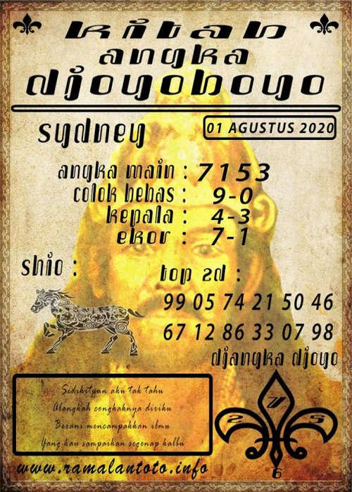 Kode syair Sydney Sabtu 1 Agustus 2020 110