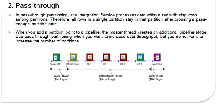 type of partitioning techniques in informatica