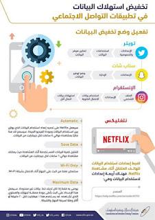 الاتصالات تقدم لمستخدمي تطبيقات التواصل الاجتماعي هذه النصائح!
