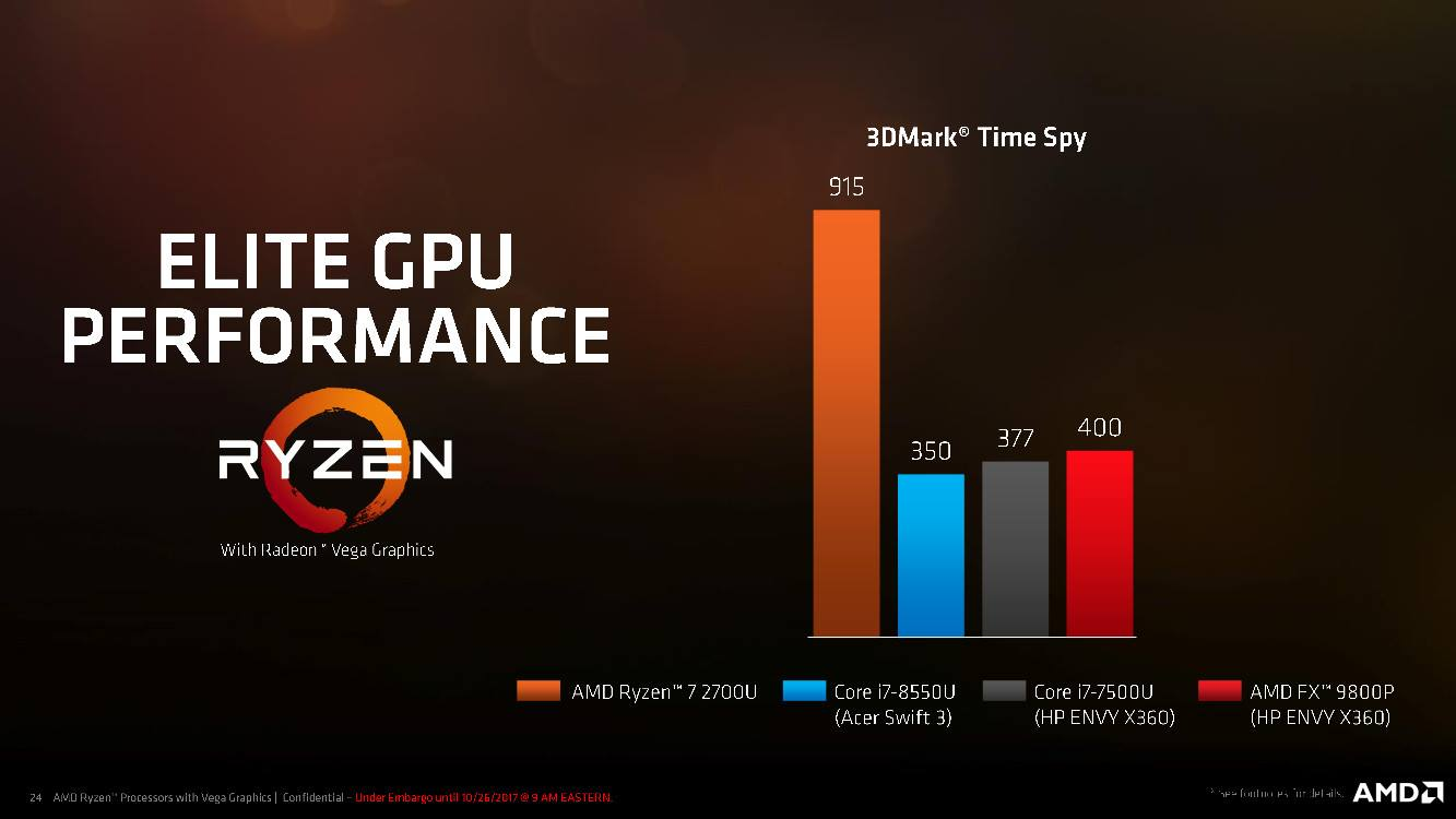 AMD's Ryzen 5 2500U APU and Ryzen 7 2700U: Review and NoteBook Check