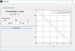 Program Persamaan Linier dengan MATLAB