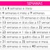 Semanas Gestacionais - Tabelas e Medidas