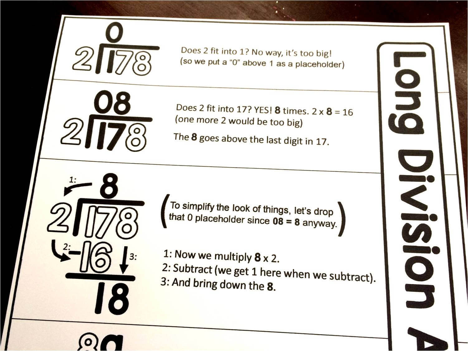 Scaffolded Math And Science Long Division Cheat Sheet