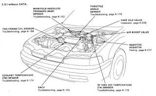 Sensor Sensor Honda Accord Maestro Pgmfi