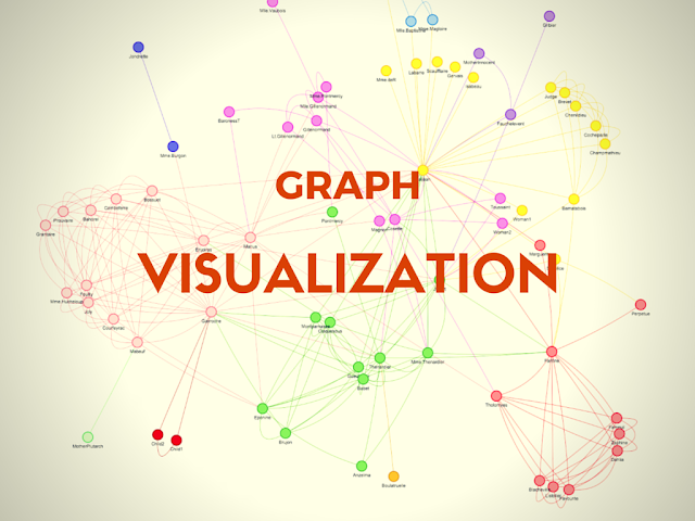 Get visual representation of a complex graph using these JS libraries
