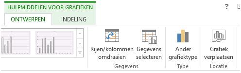 Tips voor Excel: Dynamische Grafiek
