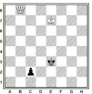 Final de dama contra peón de alfil, ganan blancas cortando el paso al rey