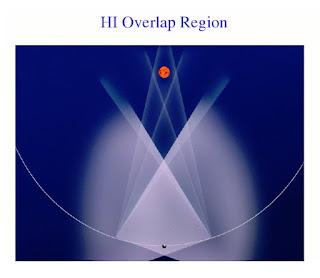 SECCHI Data Reveals Massive Solar and UFO Activity Along with Apparent Cover-Up SECCHI%2BHI%2BOrbits%2BOverlap