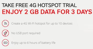 airtel 4g wifi hotspot free 2g internet http://www.nkworld4u.com/