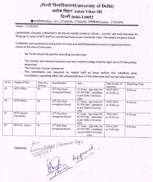 Recruitment of Various Post in University of Delhi(13 Posts)