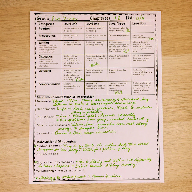 Rubrics for grading are one easy way to get a grade from Book Clubs for kids.