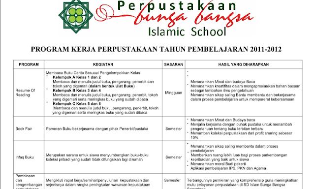 Program Kerja Perpustakaan Sekolah Format PDF