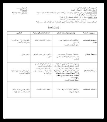 Ashampoo Snap 2017.01.28 13h33m03s 001 Document%2BMicrosoft%2BWord - مذكرات التربية الإسلامية للسنة الأولى