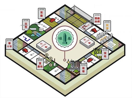 囤積農地 起樓圖利 恒基地產(0012)