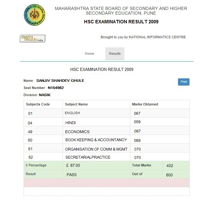 HSC RESULTS 2009
