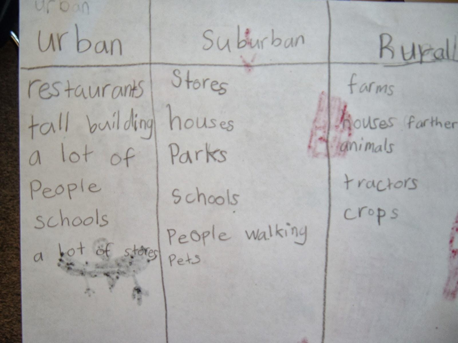 Mrs Tullis 2nd Grade Class Communities