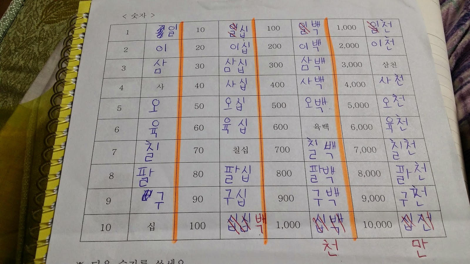 Learning to count in Korean classes, Busan
