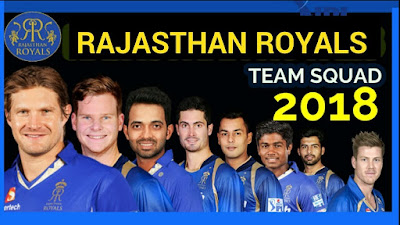 RR Squad IPL 11 2018 Full Team Celebration
