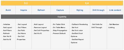 analyzer Pentaho 5.4 Released (and CE too)
