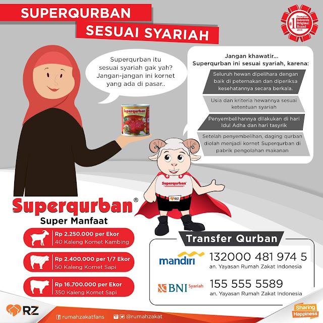 Bolehkah Daging Qurban Dikornetkan?