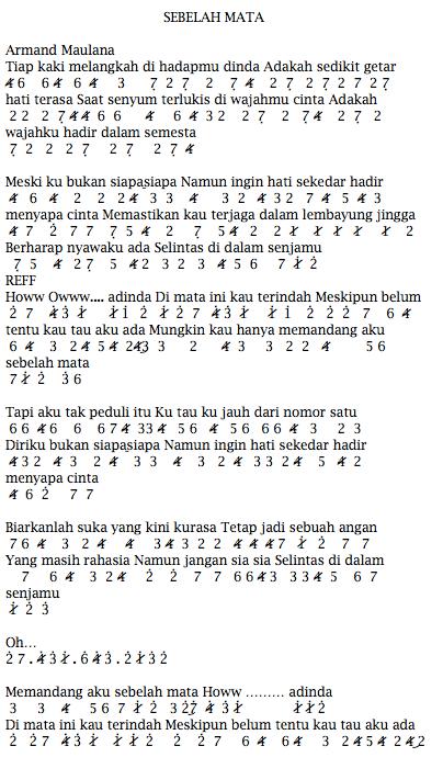 Pianika Lagu Sebelah Mata dari Armand Maulana