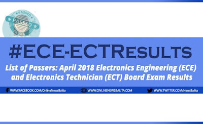 April 2018 ECE & ECT Board Exam Results