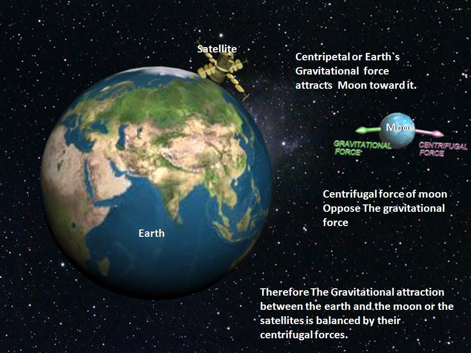 Planets and Their Gravitational Force - Pics about space