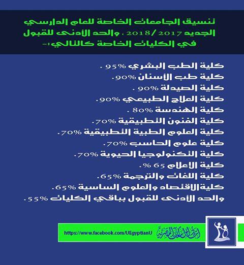 تنسيق الجامعات الخاصة للعام الدارسي الجديد 2018/2017