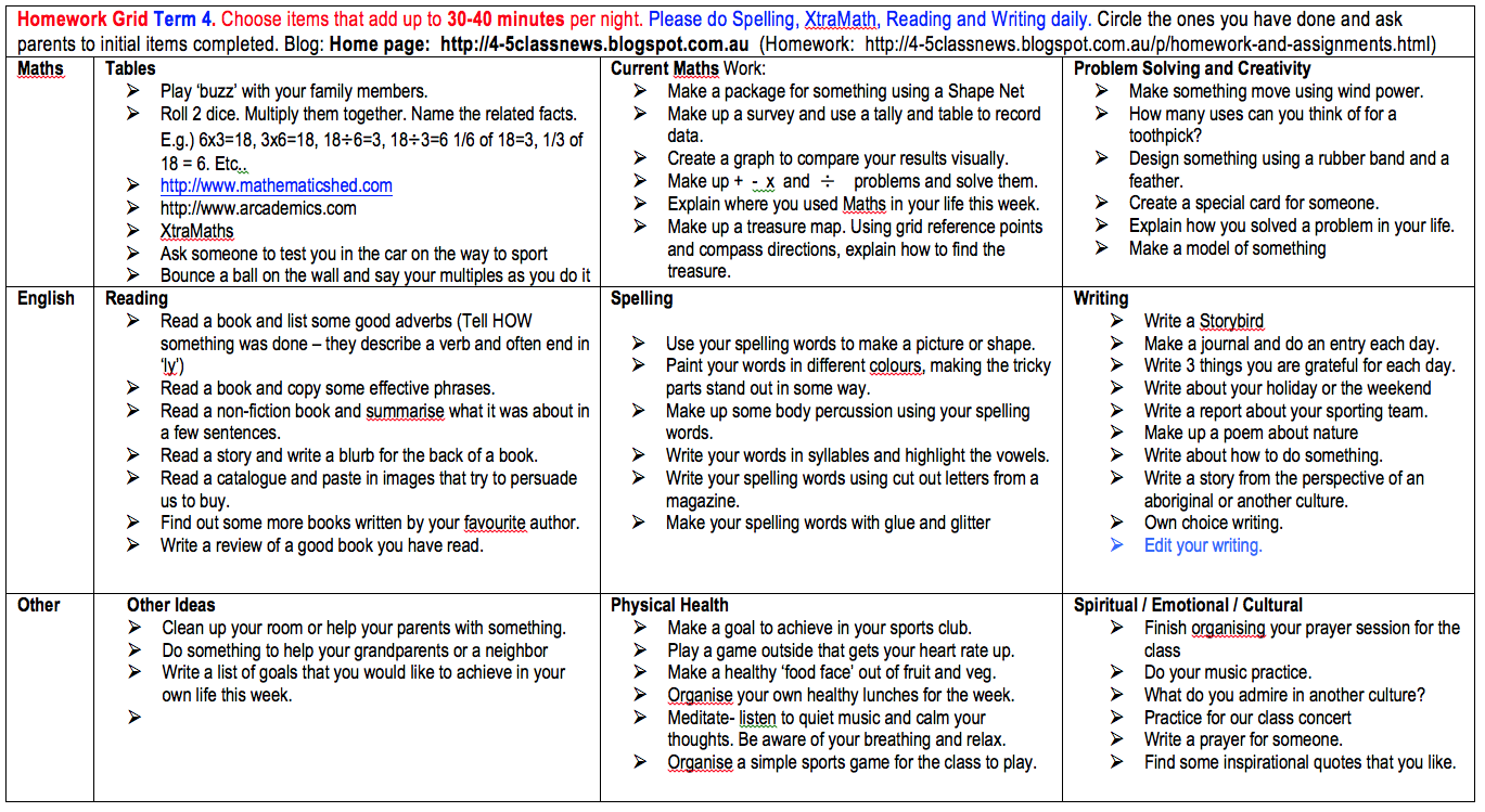 Year 5 / Grade 5 Class Activities and News: Homework and ...