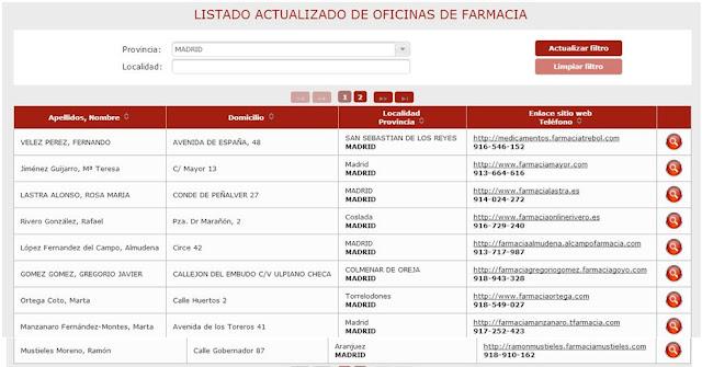 Farmacias de Madrid registradas para vender medicamentos en Internet.