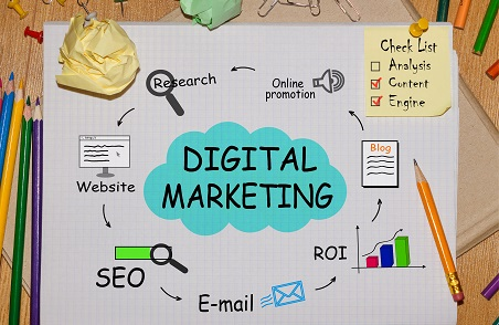 Digital Marketing And Its Impact On The Modern World