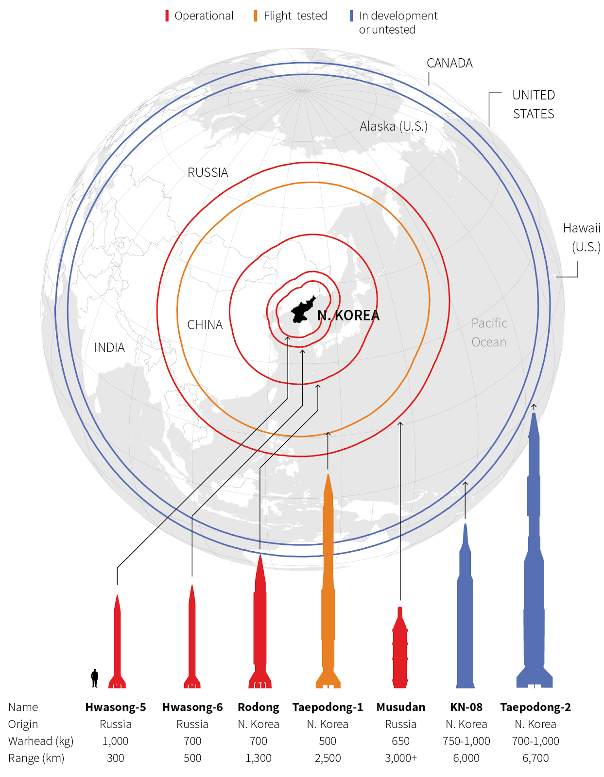 North Korea's estimated ballistic missile ranges