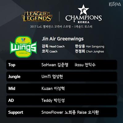Đội hình Jin Air Green Wings 2017