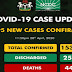 Breaking: Nigeria Records 195 New COVID-19 Cases, Increasing Total Infections to 1,532
