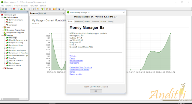Update Money Manager EX v.1.3.1-anditii.web.id