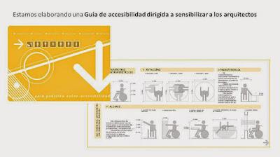 http://asfmadrid.blogspot.com.es/p/accesibilidad_31.html