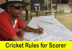 Cricket Rules - Rules for Cricket Scorers and Guidance A-Z